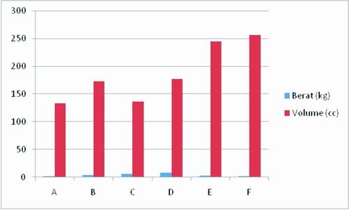 Grafik dengan 2 sumbu vertikal yang berbeda dwi priyo ariyanto selanjutnya klik kanan pada bagian garis grafik yang akan dijadikan sumbu vertikal sebelah kanan sebagai misal adalah grafik volume grafik batang berwarna ccuart Choice Image